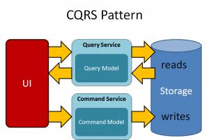 cqsr_pattern